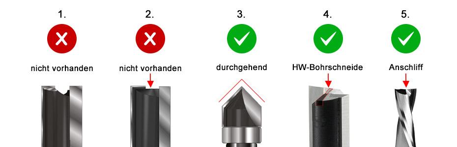 ENT Fräser-Werkzeug zum Einbohren und Eintauchen in Holz Unterschiede Erklärung