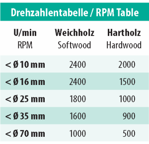 ENT Forstnerbohrer Premium HSS 12mm - NL60 GL90 S6mm
