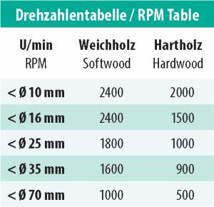 ENT Forstnerbohrer Premium HSS 55mm - NL60 GL90 S10mm
