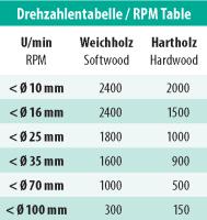ENT Kunstbohrer WS 45mm - NL100 SL50 GL150 S16mm